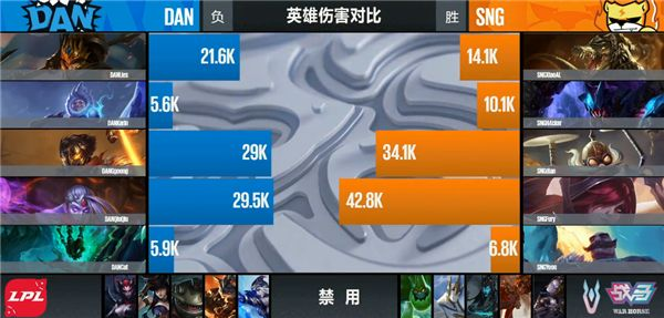 【战报】连抢两条大龙未能翻盘 DAN遗憾落败于SNG